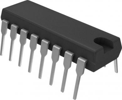 Circuit integrat CMOS contor binar asincron 12 etape, carcasă DIP-16, Texas Instruments CD4040BE