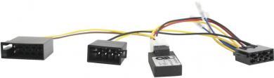 Adaptor radio auto pentru Mercedes cu CanBus Audio10