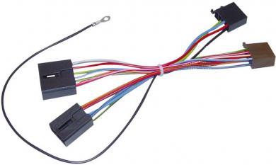 Adaptor radio auto pentru Mitsubishi