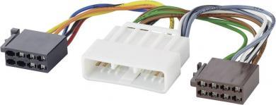 Cablu adaptor radio pentru Honda