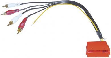 Adaptor 4 RCA la mufa mini-ISO