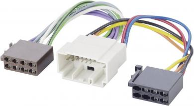 Cablu adaptor radio pentru Honda începând cu 01.99