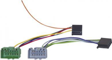Cablu adaptor radio pentru Volvo