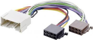 Cablu adaptor radio auto şi difuzoare pentru HYUNDAI