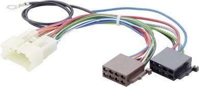 Cablu adaptor radio auto şi difuzoare pentru modele Suzuki