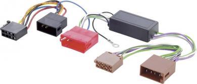 Adaptor sistem activ Audi