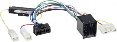 Cablu adaptor radio auto/difuzoare pentru Sony