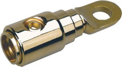 Papuc tip inel pentru cablu Sinus Line RKS-50