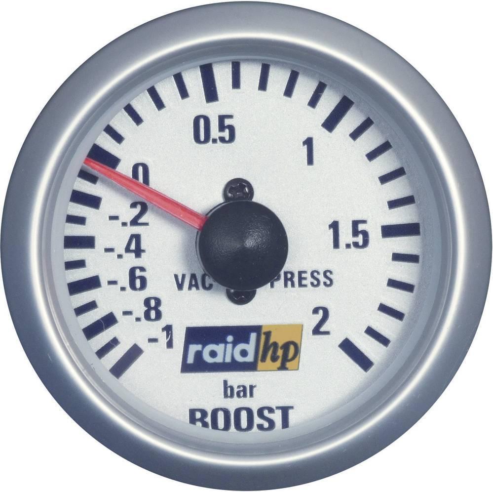 indicator opțiune turbo)
