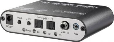 Convertor audio digital-analogic 5.1